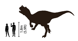 A picture comparing humans to dinosaurs in height